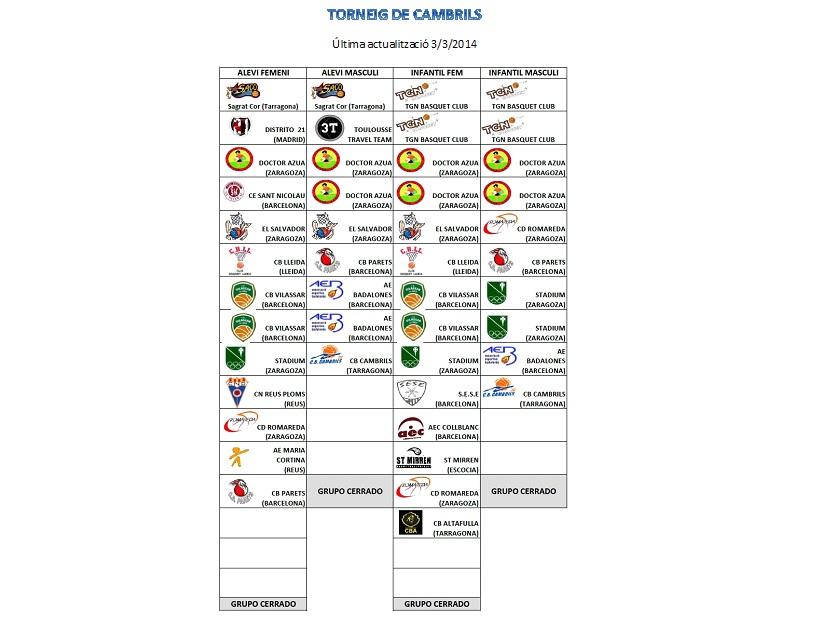Cambrils 3-3-2014
